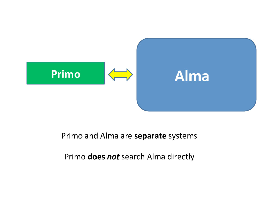 Primo Alma Primo and Alma are separate systems ...