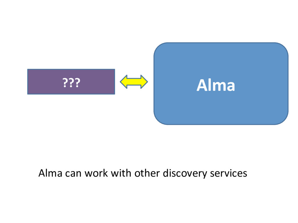 ??? Alma Alma can work with other discovery ser...