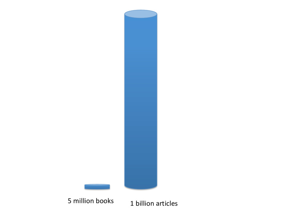 5 million books 1 billion articles