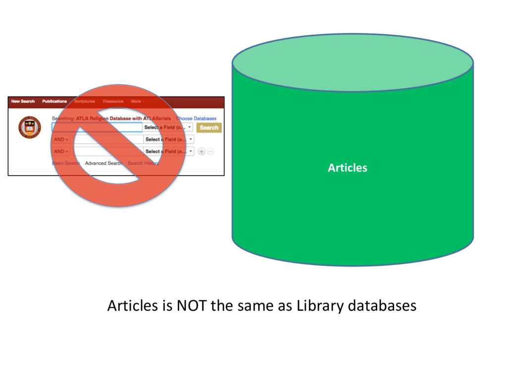 Articles Articles is NOT the same as Library da...