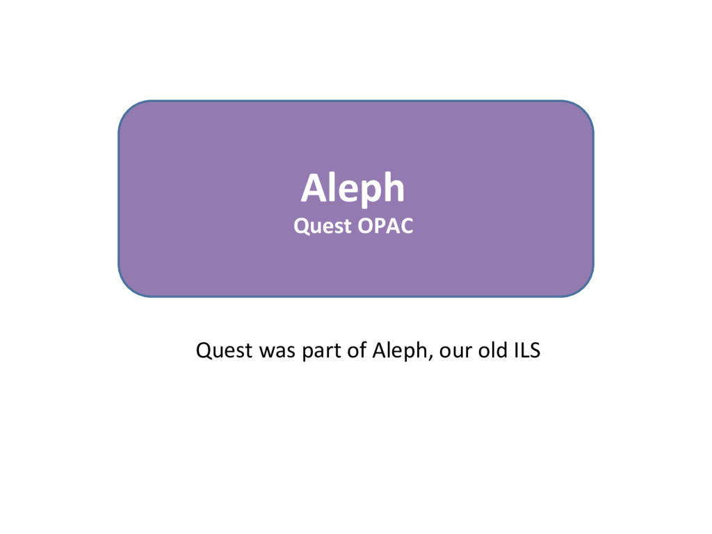Aleph Quest OPAC Quest was part of Aleph, our o...