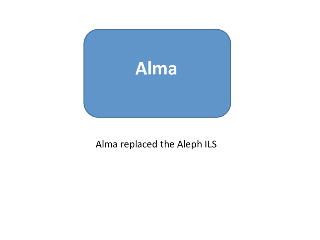 Alma Alma replaced the Aleph ILS