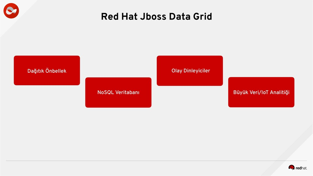 Red Hat Jboss Data Grid NoSQL Veritabanı Olay D...