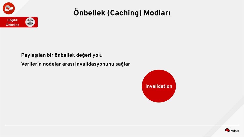 Önbellek (Caching) Modları Dağıtık Önbellek Inv...