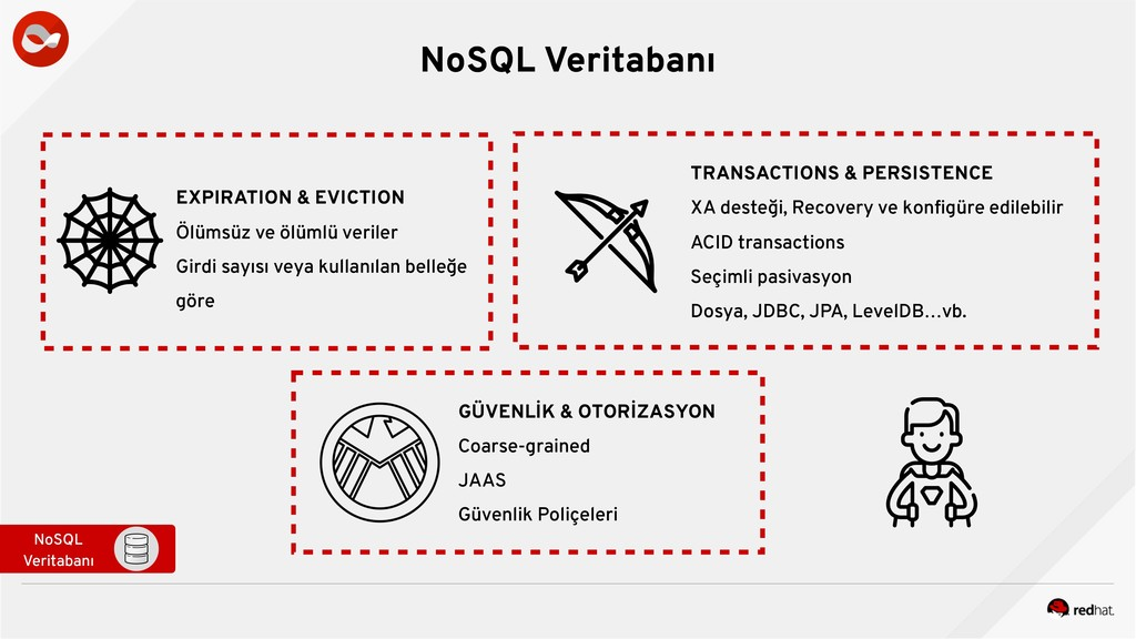 NoSQL Veritabanı NoSQL Veritabanı NoSQL Veritab...