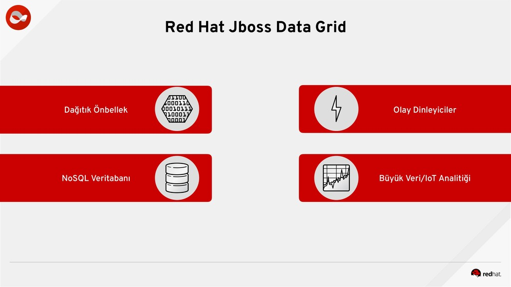 Red Hat Jboss Data Grid Dağıtık Önbellek Olay D...