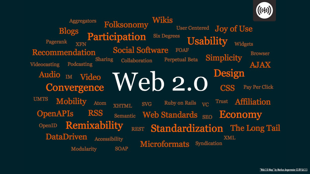 """Web 2.0 Map"" by Markus Angermeier CC-BY-SA 2.5"