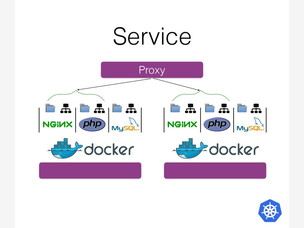 Service Proxy