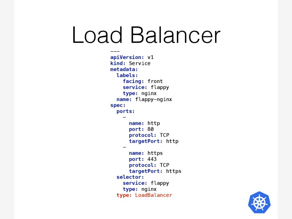 Load Balancer ---  apiVersion: v1 kind: Servi...
