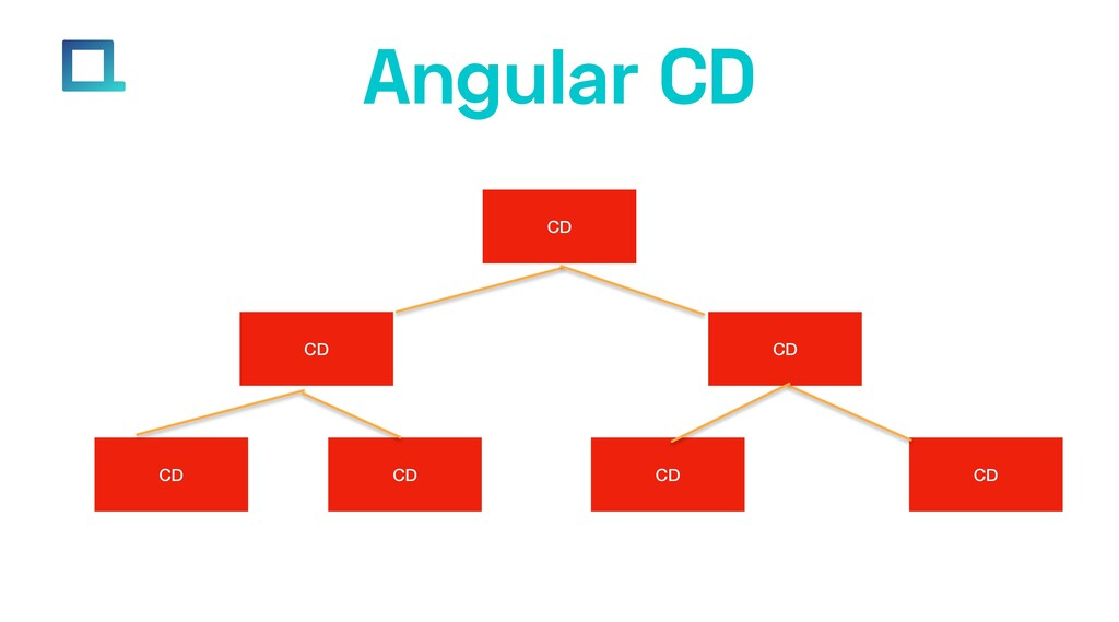 CD CD CD CD CD CD CD Angular CD