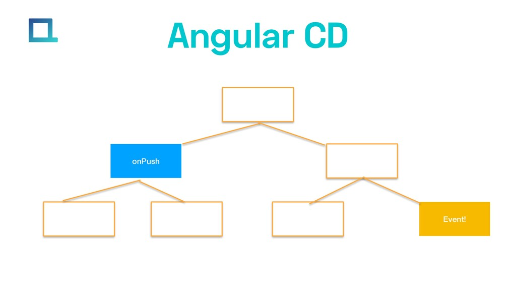 onPush Event! Angular CD
