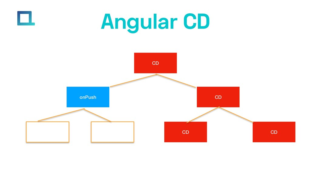 CD onPush CD CD CD Angular CD