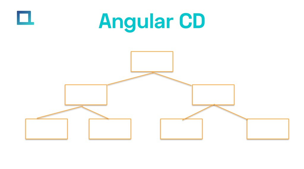 Angular CD