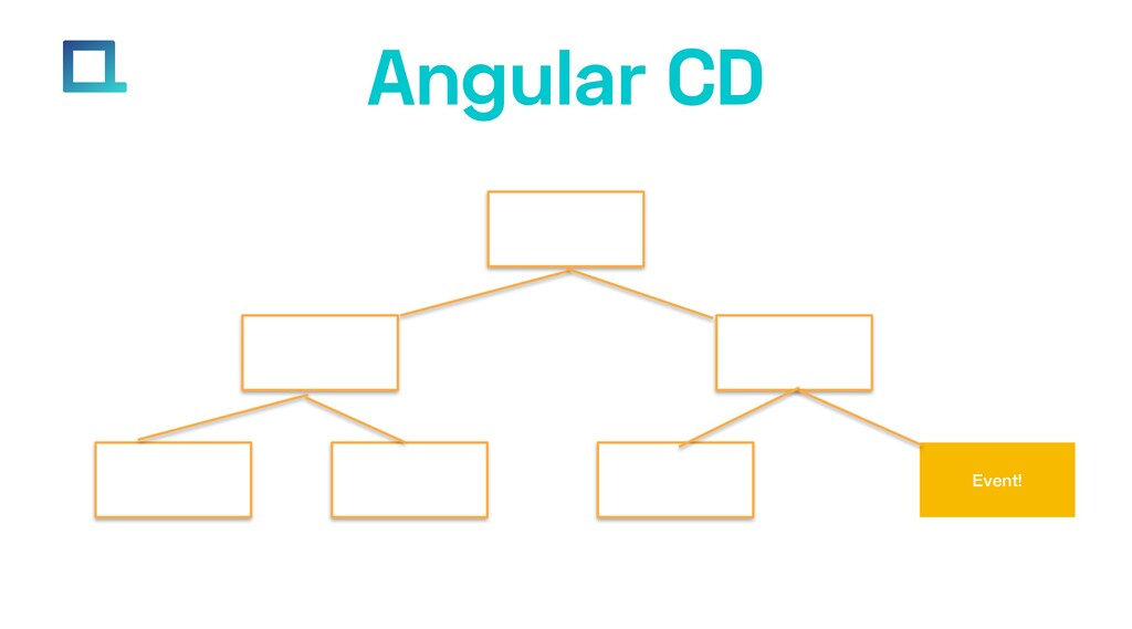 Event! Angular CD