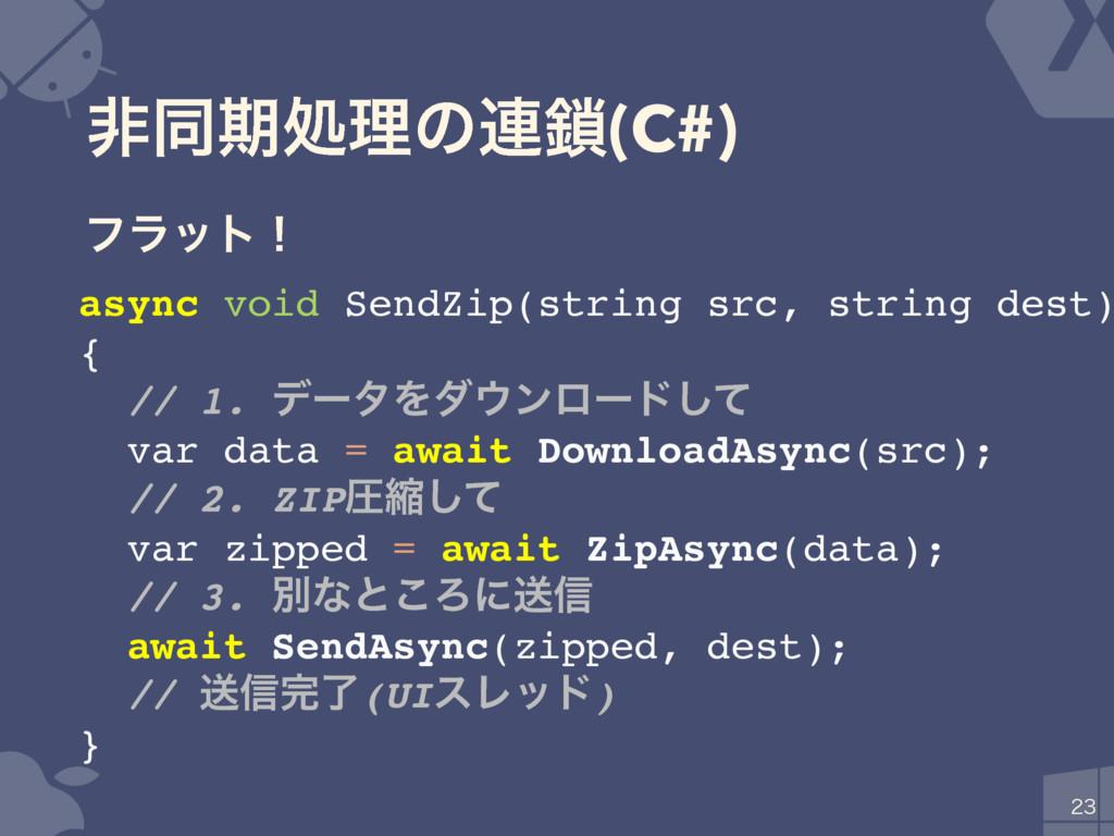 ඇಉظॲཧͷ࿈(C#)  async void SendZip(string src, ...
