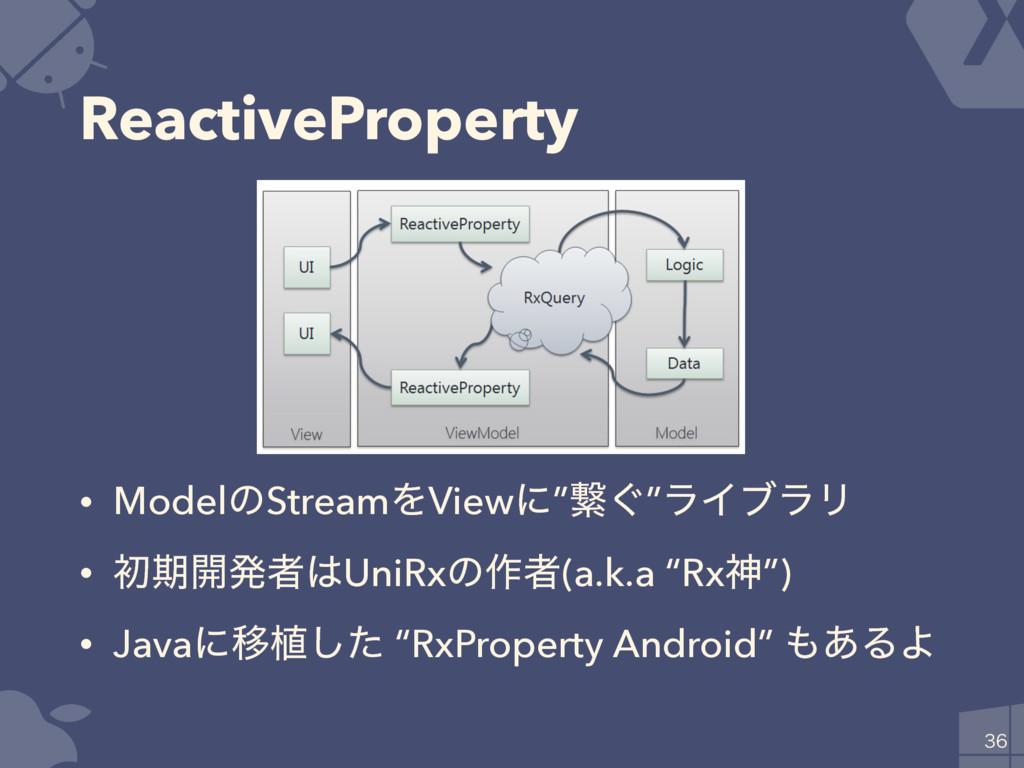 "ReactiveProperty • ModelͷStreamΛViewʹ""ܨ͙""ϥΠϒϥϦ ..."