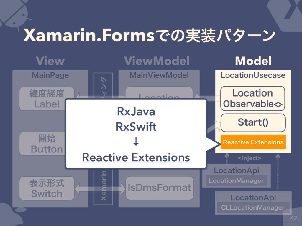 .BJO1BHF .BJO7JFX.PEFM ViewModel View Model ...