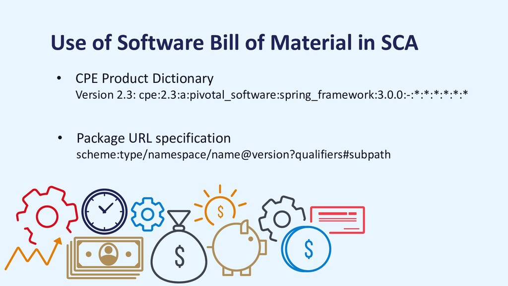 Use of Software Bill of Material in SCA • CPE P...