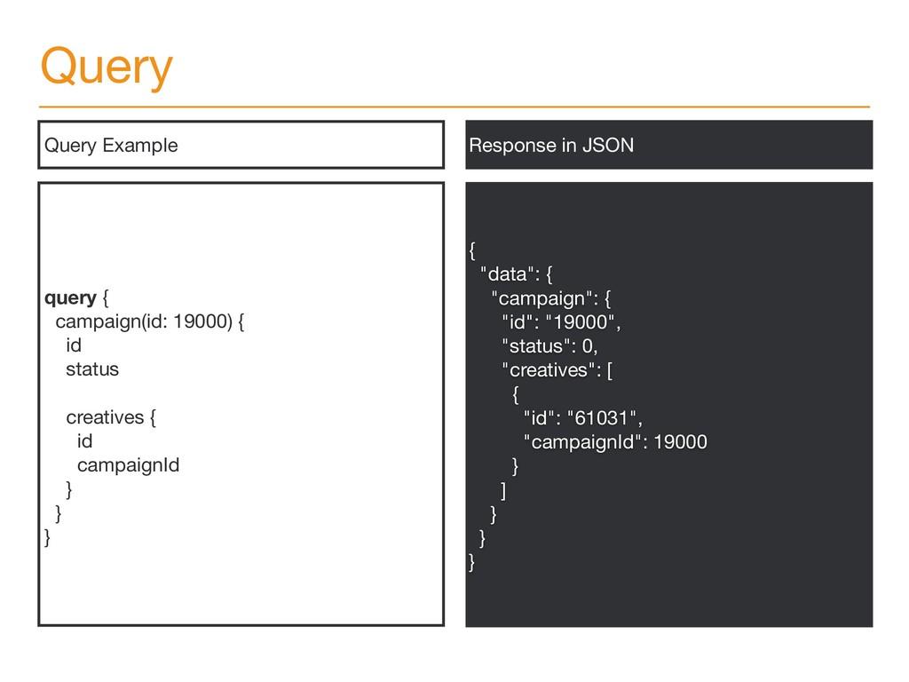 Query query {  campaign(id: 19000) {  id  statu...