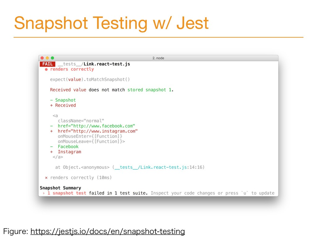 Snapshot Testing w/ Jest 'JHVSFIUUQTKFTUKT...