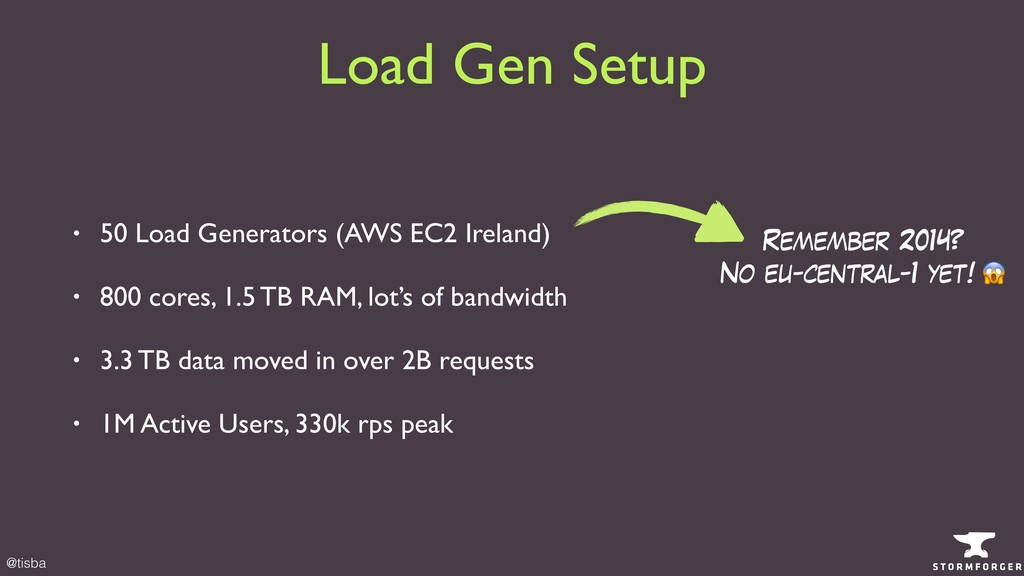 @tisba Load Gen Setup • 50 Load Generators (AWS...