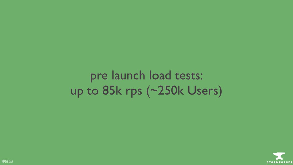 @tisba pre launch load tests: up to 85k rps (~...
