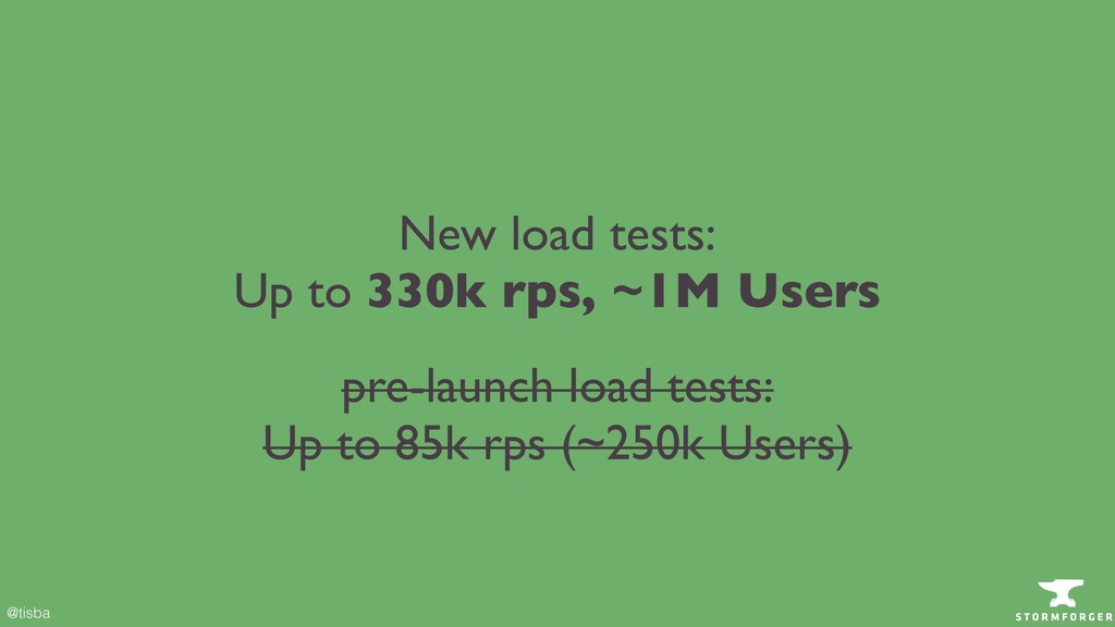 @tisba New load tests: Up to 330k rps, ~1M Use...