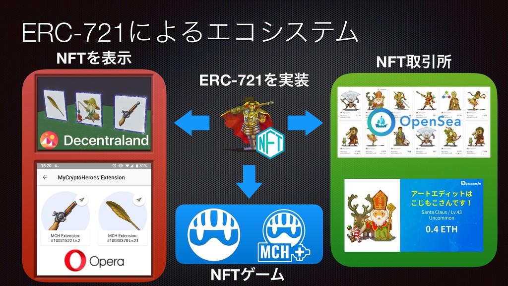 ERC-721ʹΑΔΤίγεςϜ NFTΛදࣔ NFTऔҾॴ ERC-721Λ࣮ NFTήʔϜ