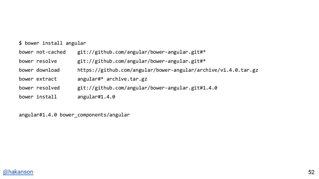 @hakanson $ bower install angular bower not-cac...