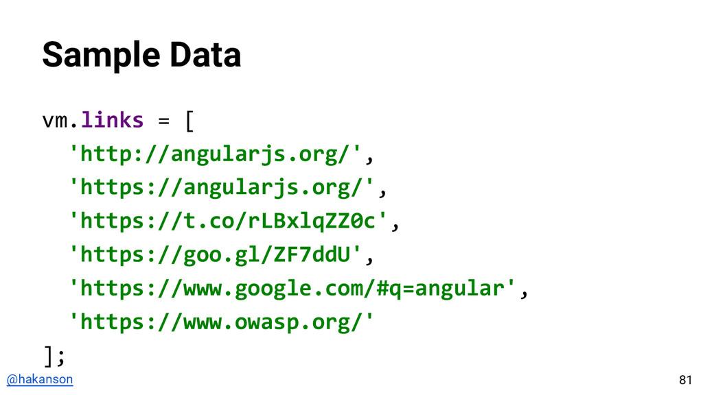 @hakanson Sample Data vm.links = [ 'http://angu...