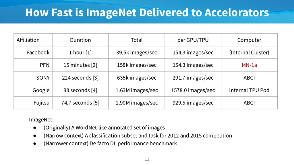 How Fast is ImageNet Delivered to Accelorators ...