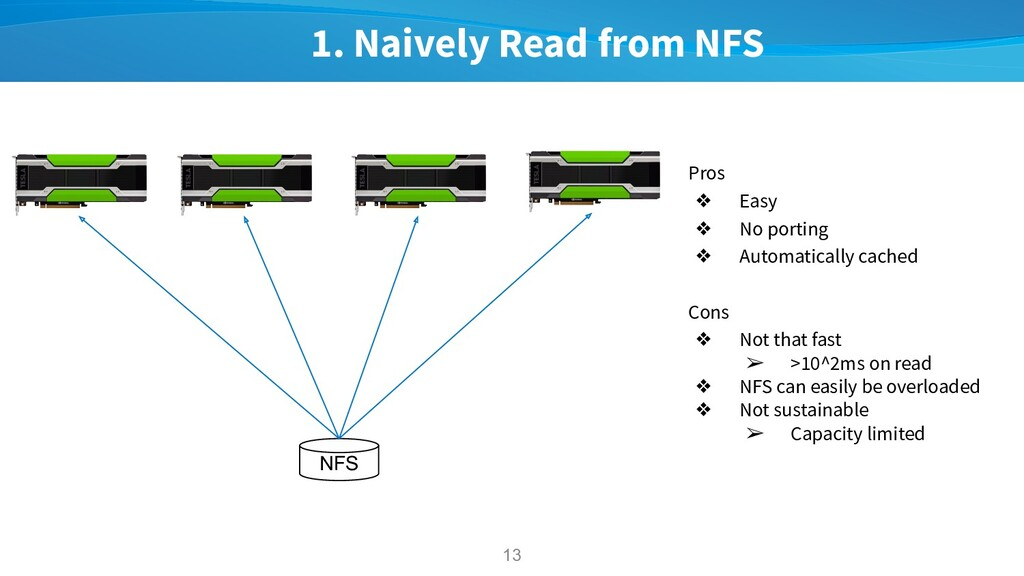 1. Naively Read from NFS 13 Pros ❖ Easy ❖ No po...