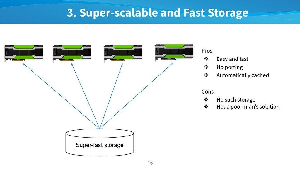 3. Super-scalable and Fast Storage 15 Pros ❖ Ea...