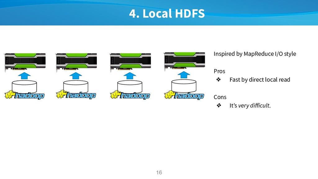 4. Local HDFS 16 Inspired by MapReduce I/O styl...