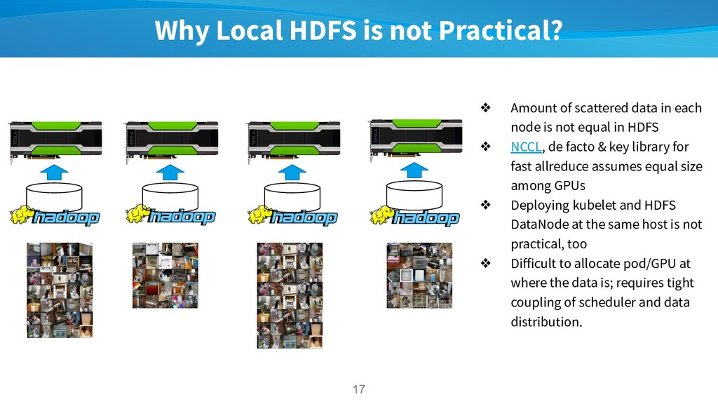 Why Local HDFS is not Practical? 17 17 ❖ Amount...