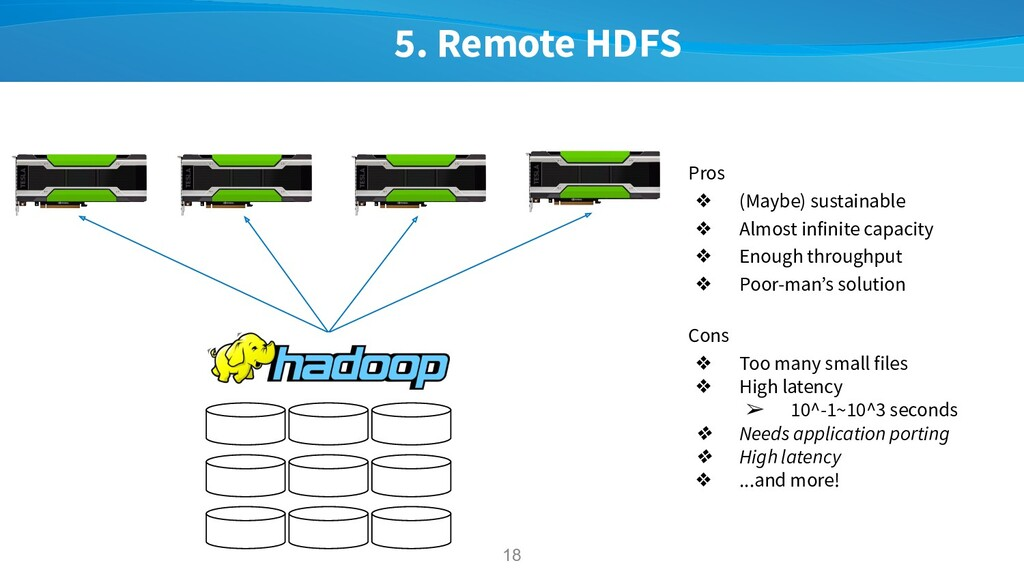 5. Remote HDFS 18 Pros ❖ (Maybe) sustainable ❖ ...