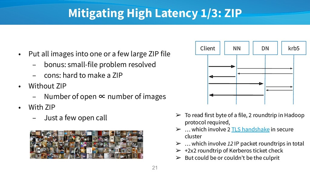 Mitigating High Latency 1/3: ZIP • Put all imag...