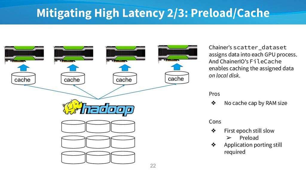 Mitigating High Latency 2/3: Preload/Cache Chai...