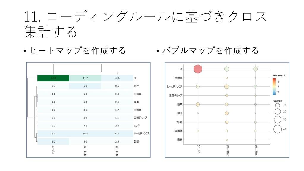 11. コーディングルールに基づきクロス 集計する • ヒートマップを作成する • バブルマッ...