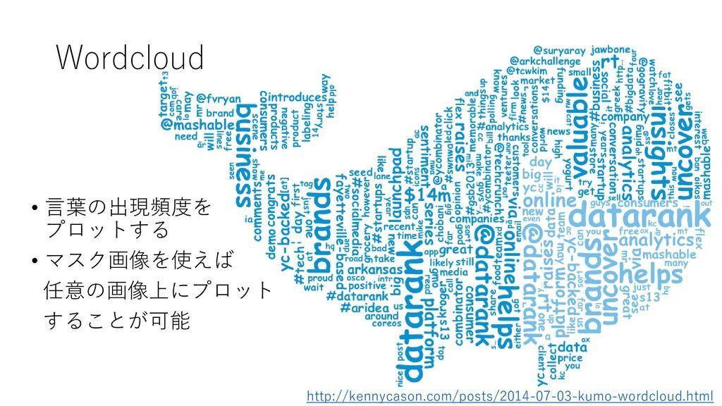 Wordcloud • 言葉の出現頻度を プロットする • マスク画像を使えば 任意の画像上に...