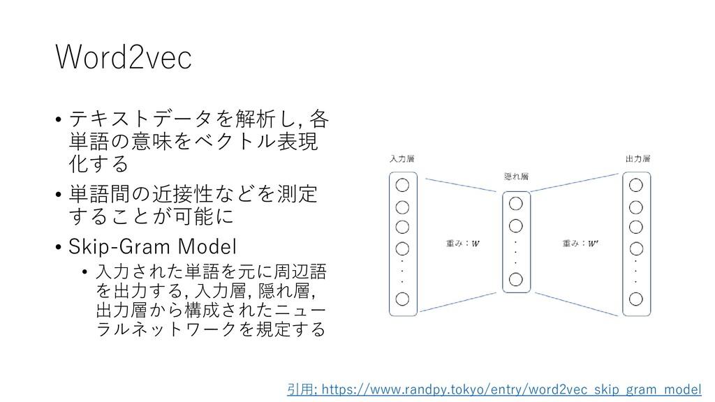 Word2vec • テキストデータを解析し, 各 単語の意味をベクトル表現 化する • 単語...