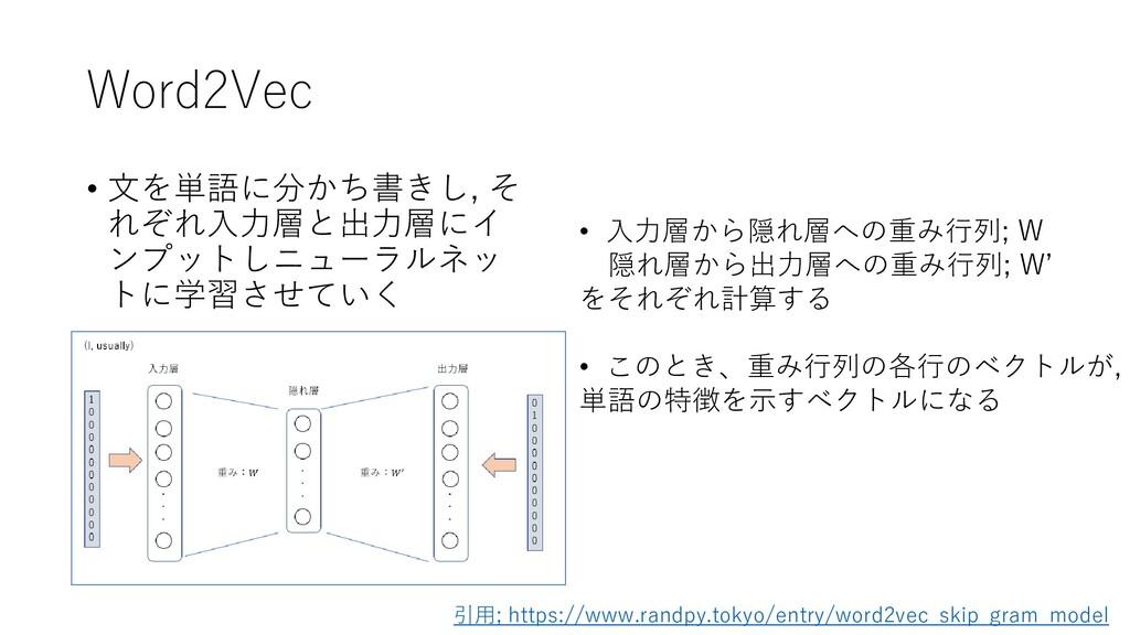 Word2Vec • 文を単語に分かち書きし, そ れぞれ入力層と出力層にイ ンプットしニュー...