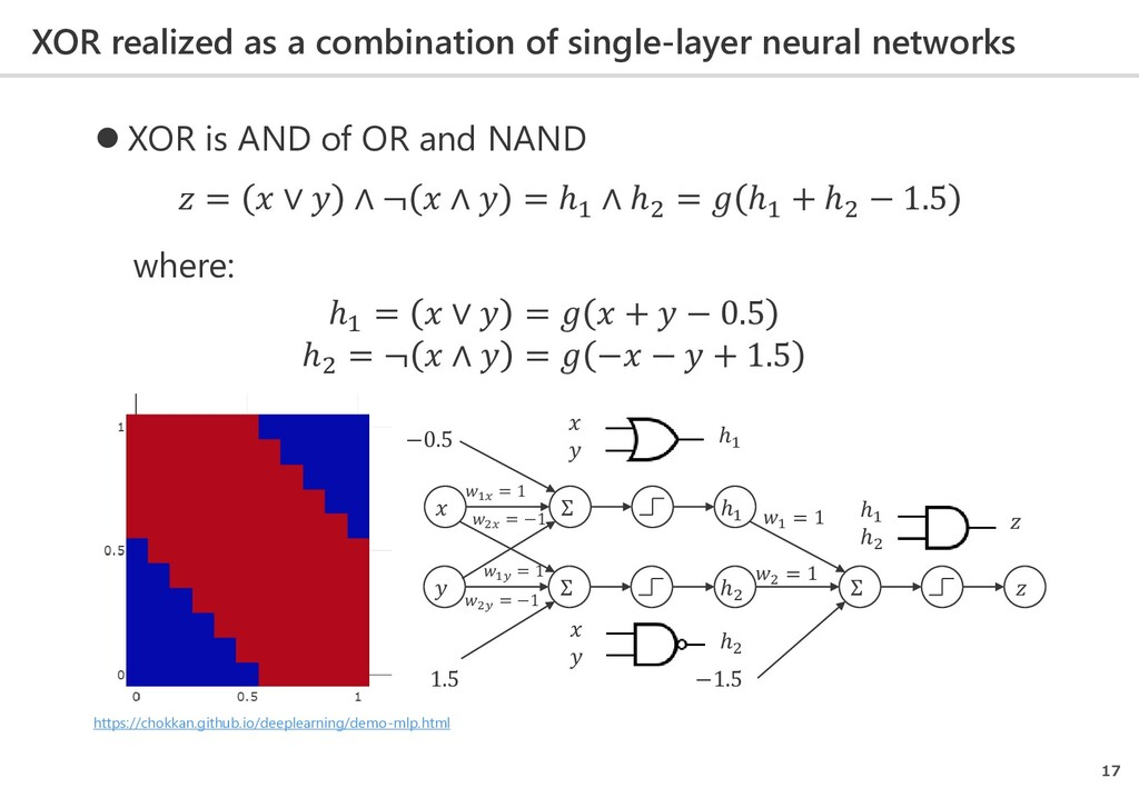 XOR realized as a combination of single-layer n...