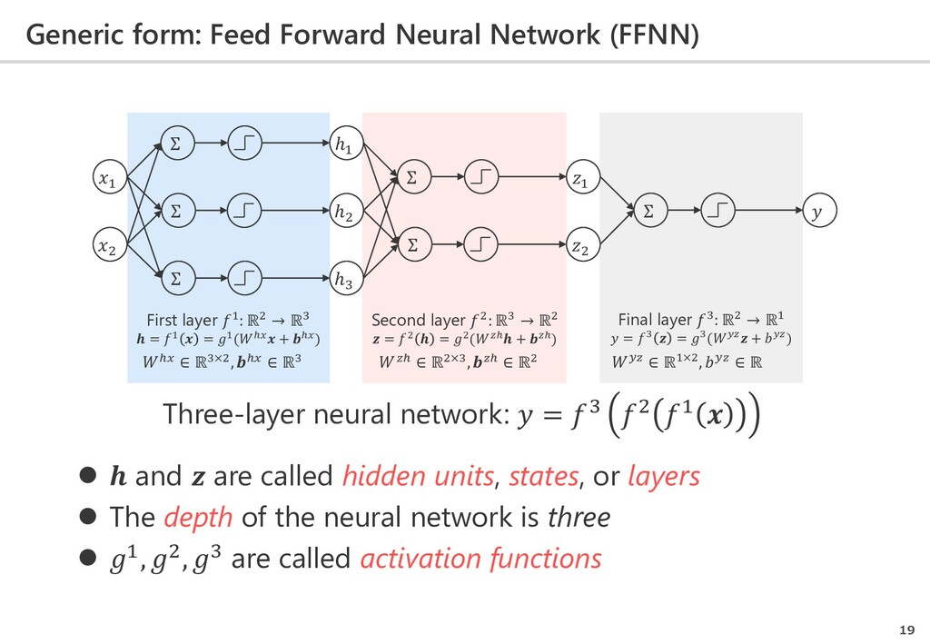Generic form: Feed Forward Neural Network (FFNN...