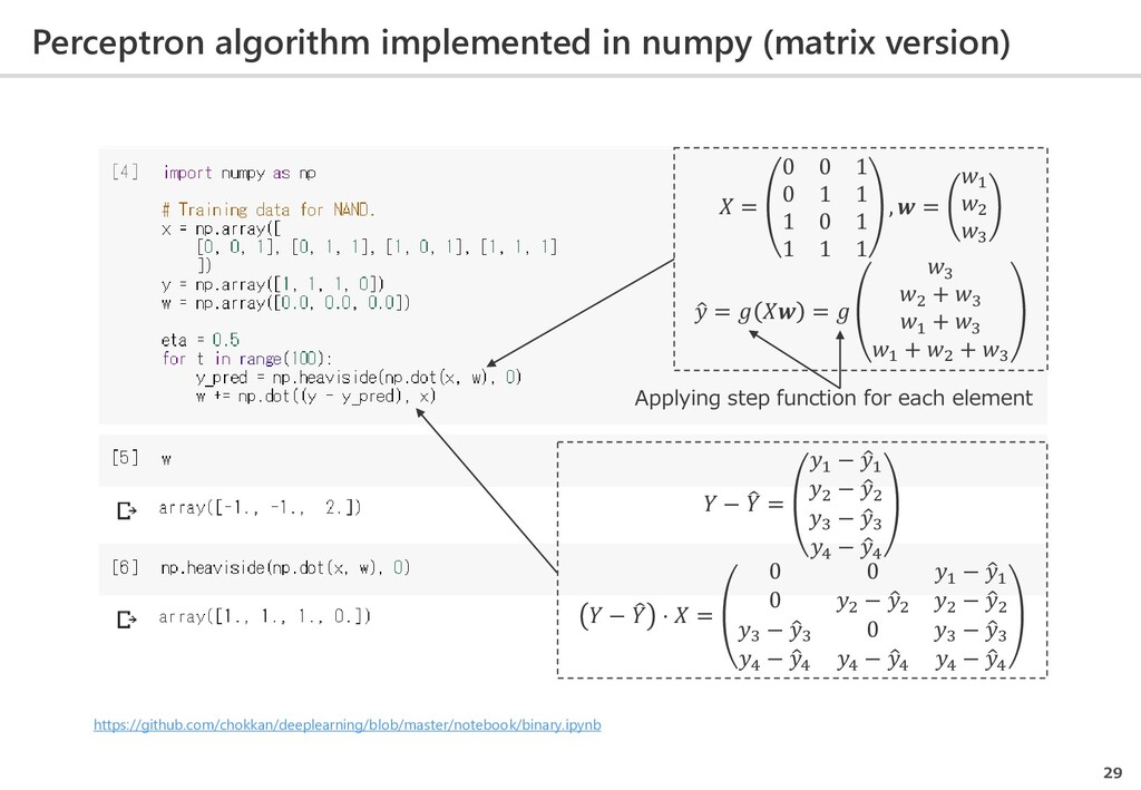 Perceptron algorithm implemented in numpy (matr...