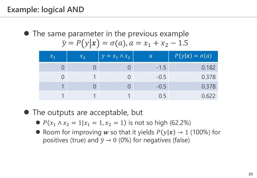 Example: logical AND 35  The same parameter in...