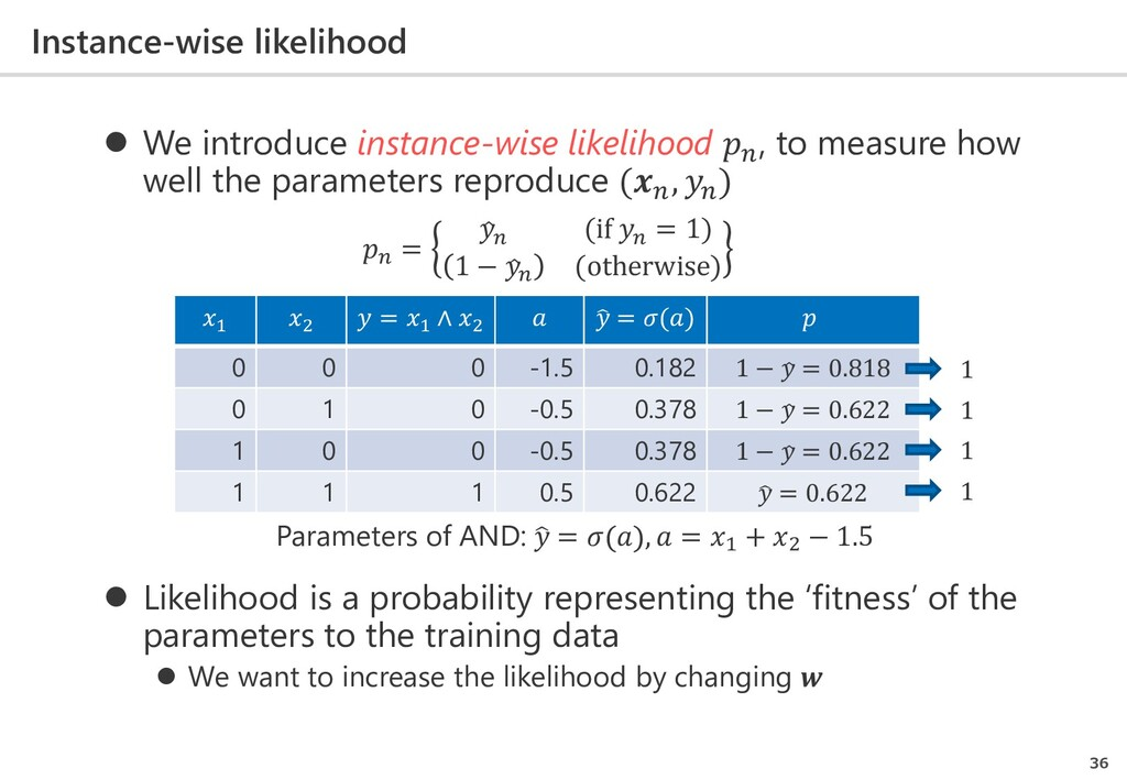 Instance-wise likelihood 36  We introduce inst...