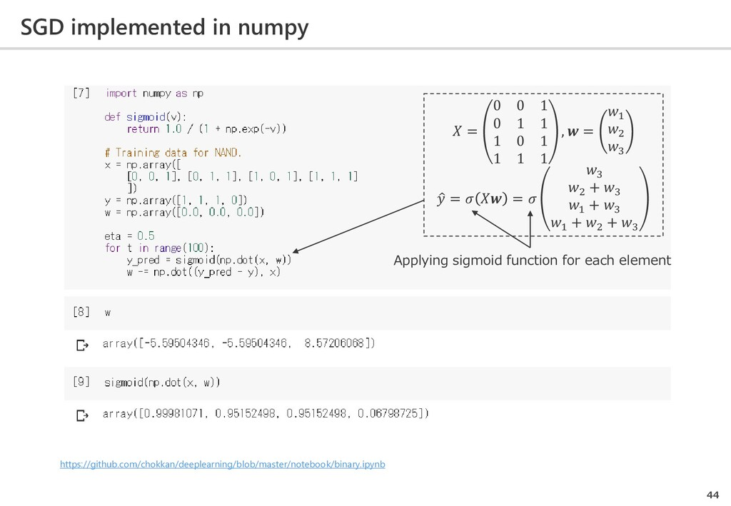 SGD implemented in numpy 44 https://github.com/...