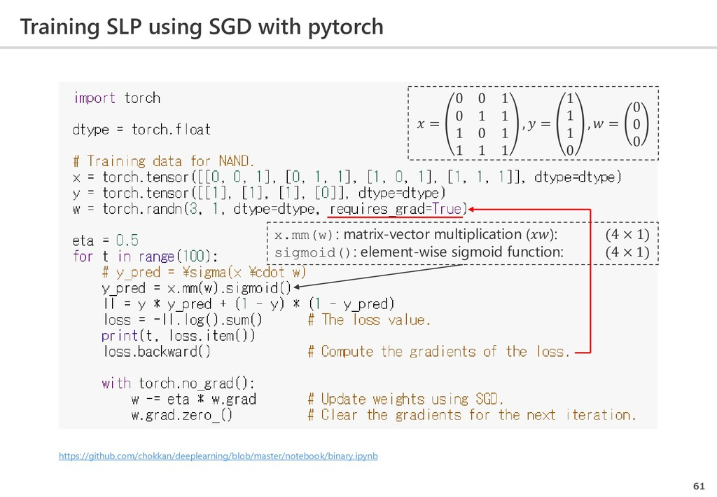 Training SLP using SGD with pytorch 61  = 0 0 1...