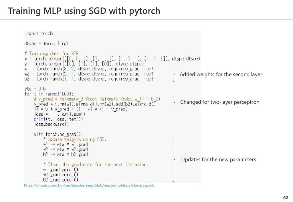 Training MLP using SGD with pytorch 62 Added we...